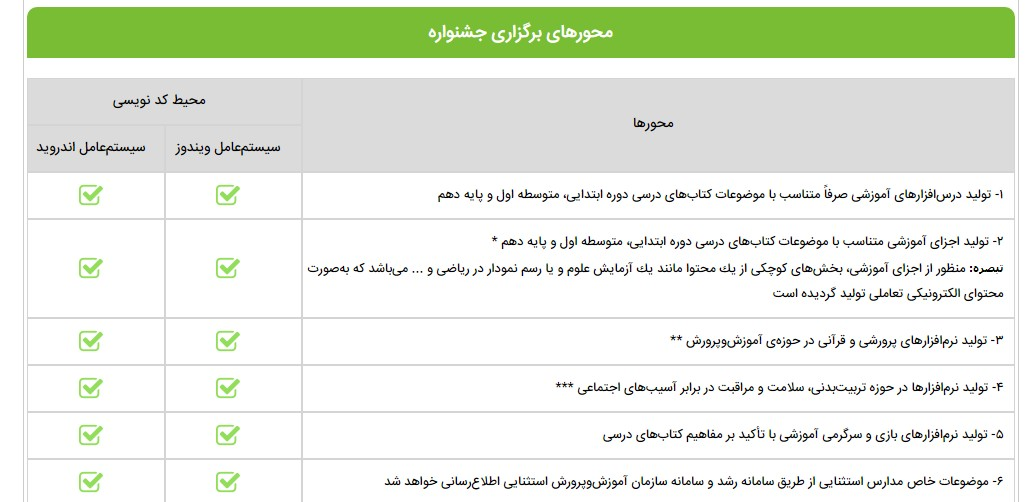 جدول مشخصات